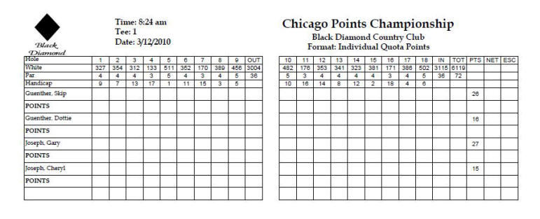 Scorecards pronofoot35fo Choice Image